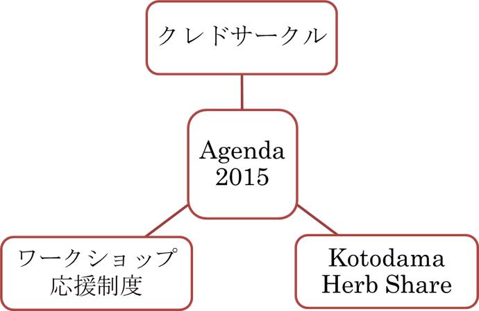 agenda2015.jpg