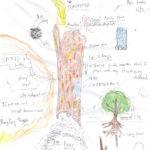 【アートと瞑想】ハーブヨガではどうしてクラスで絵を描くの?(描くTune in)