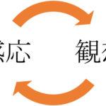 ヨガ指導者のための姿勢美法講座 第4回【寄り添う力と信じる力】